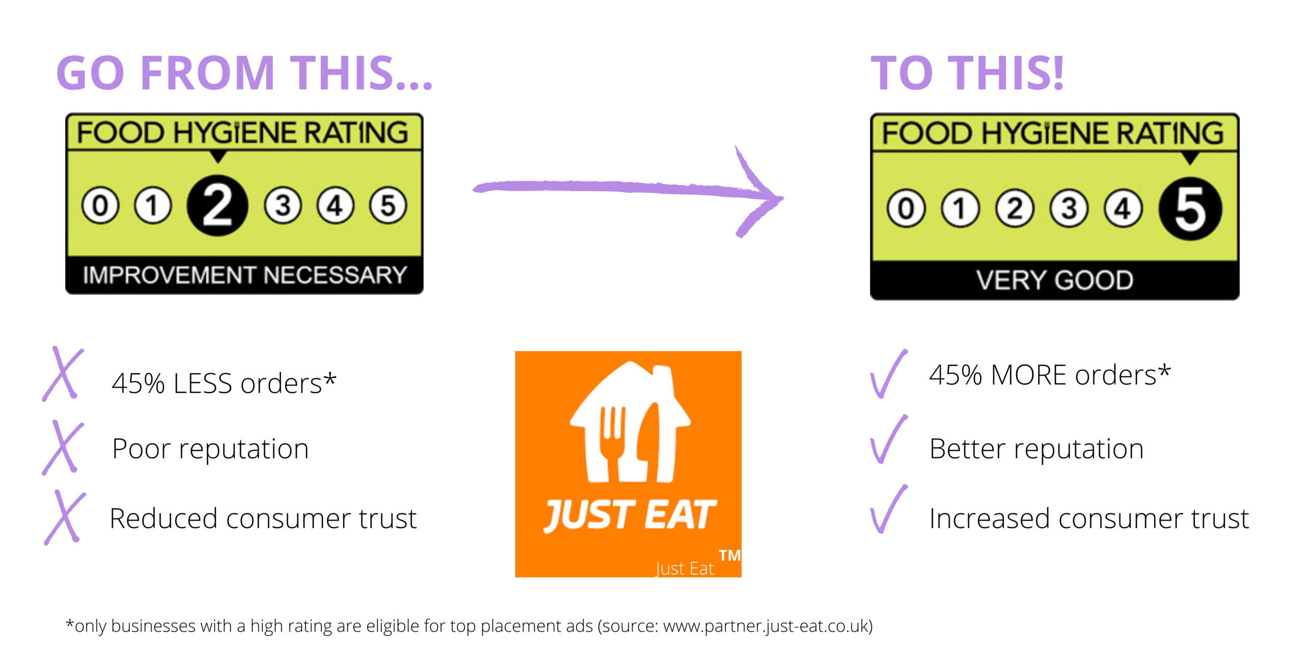 just-eat-fhrs-banner